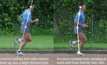 Proper Running Technique - Good Running Posture