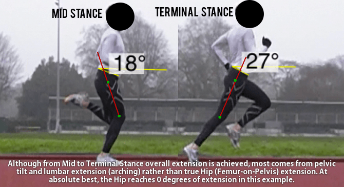 Running Hip Extension