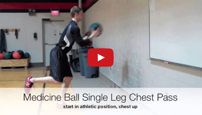 Three Standing Core Exercises | Run Coaching, Ironman and Triathlon Specialists - Kinetic Revolution