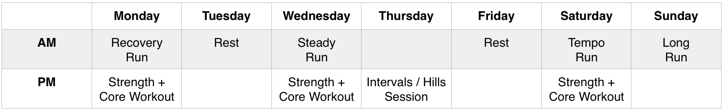 Marathon Strength Example